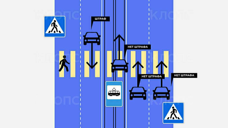 В Калининграде водителям будут присылать новый штраф с камер - Новости Калининграда   Иллюстрация: Евгения Будадина