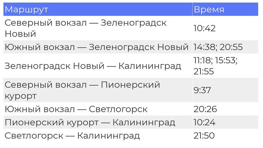 24 и 25 июля из Калининграда к морю пустят дополнительные поезда - Новости Калининграда   Иллюстрация: Евгения Будадина / «Клопс»