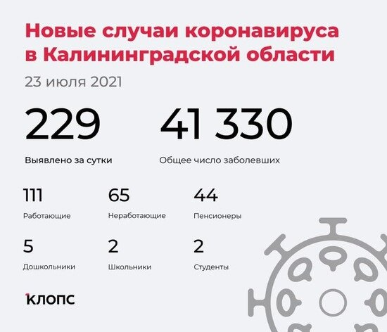 Калининградский оперштаб рассказал подробности о ситуации с ковидом - Новости Калининграда